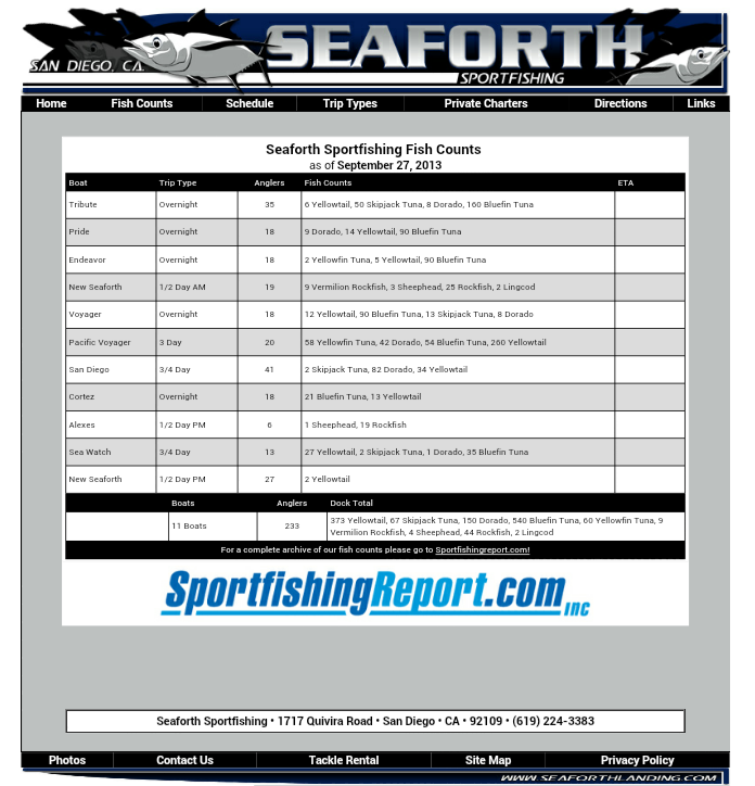 September 27th 2013 voyager trip to the pens for Seaforth fish count